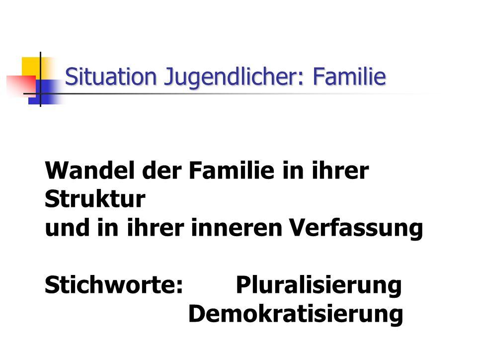 Situation Jugendlicher: Familie Wandel der Familie in ihrer Struktur und in ihrer inneren Verfassung Stichworte: Pluralisierung Demokratisierung