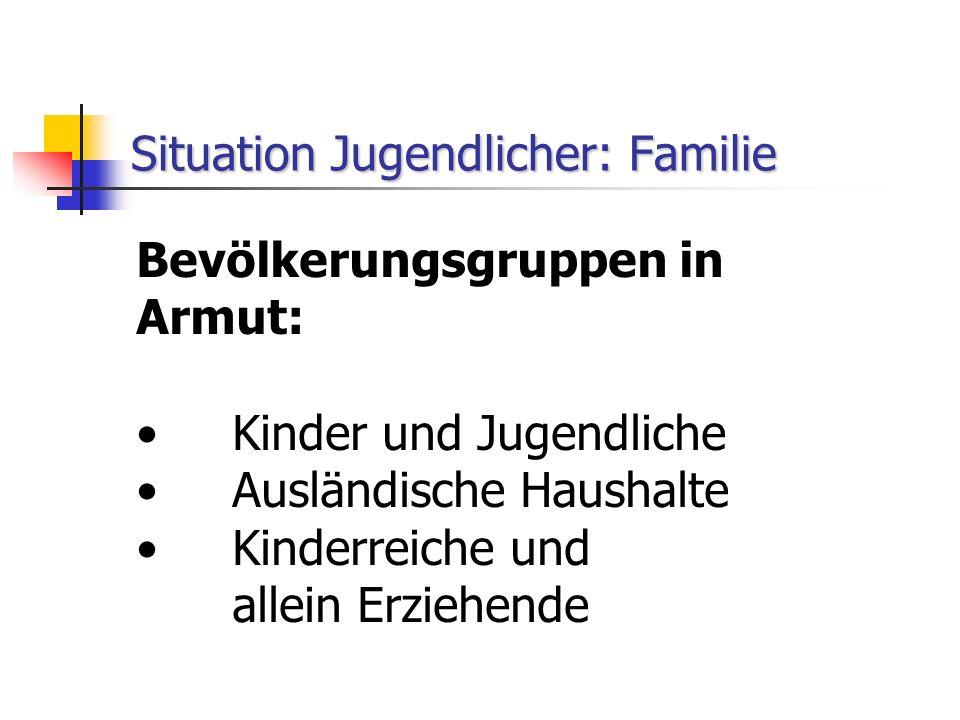 Situation Jugendlicher: Familie Bevölkerungsgruppen in Armut: Kinder und Jugendliche Ausländische Haushalte Kinderreiche und allein Erziehende