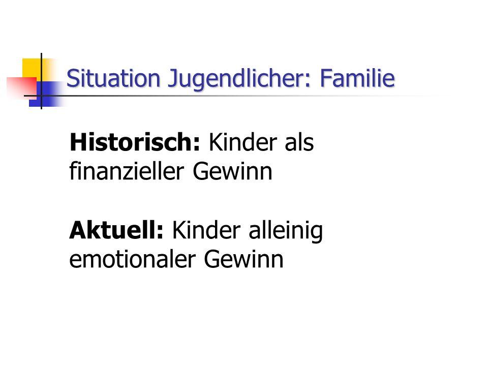 Situation Jugendlicher: Familie Historisch: Kinder als finanzieller Gewinn Aktuell: Kinder alleinig emotionaler Gewinn