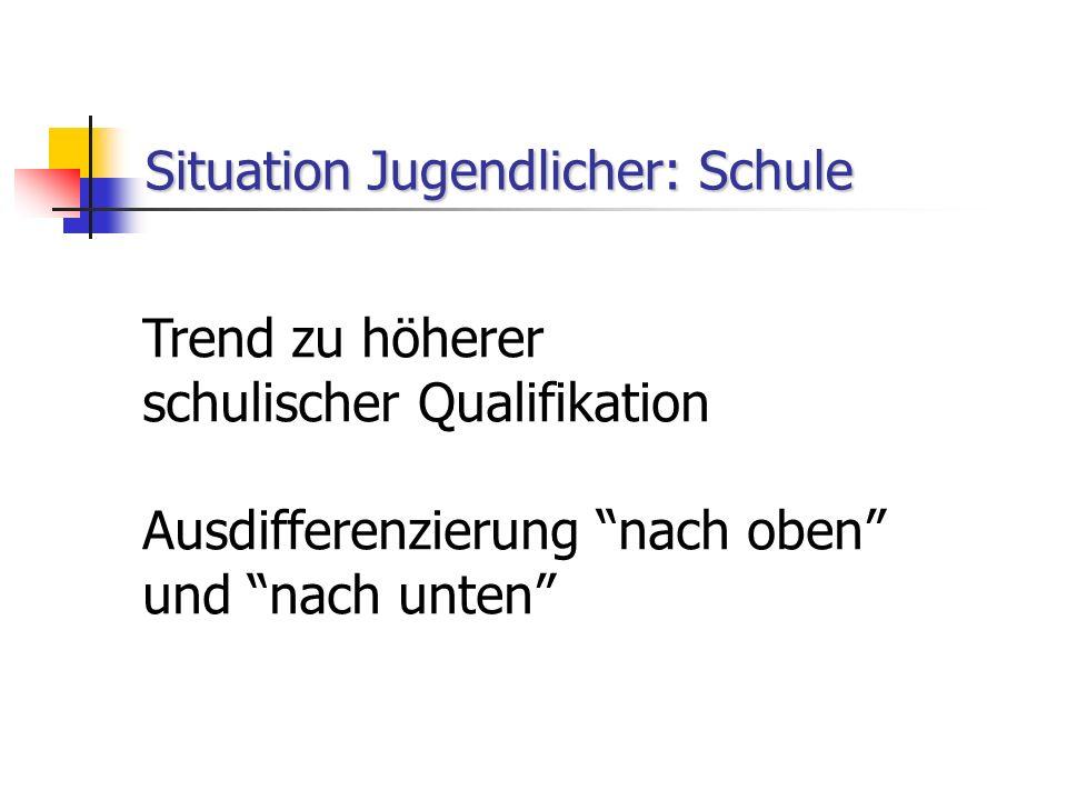 """Situation Jugendlicher: Schule Trend zu höherer schulischer Qualifikation Ausdifferenzierung """"nach oben"""" und """"nach unten"""""""
