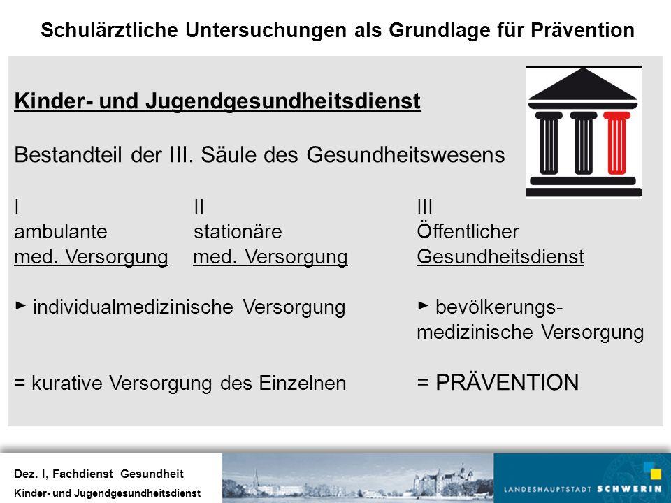 Kinder- und Jugendgesundheitsdienst Bestandteil der III.