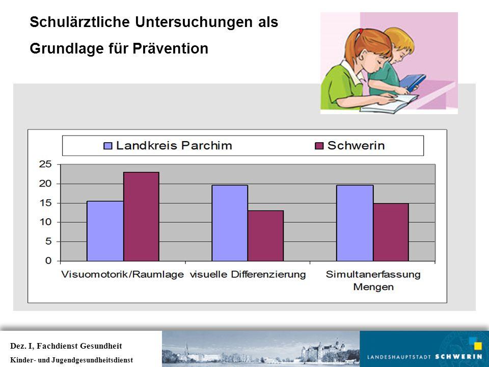 Schulärztliche Untersuchungen als Grundlage für Prävention Dez. I, Fachdienst Gesundheit Kinder- und Jugendgesundheitsdienst