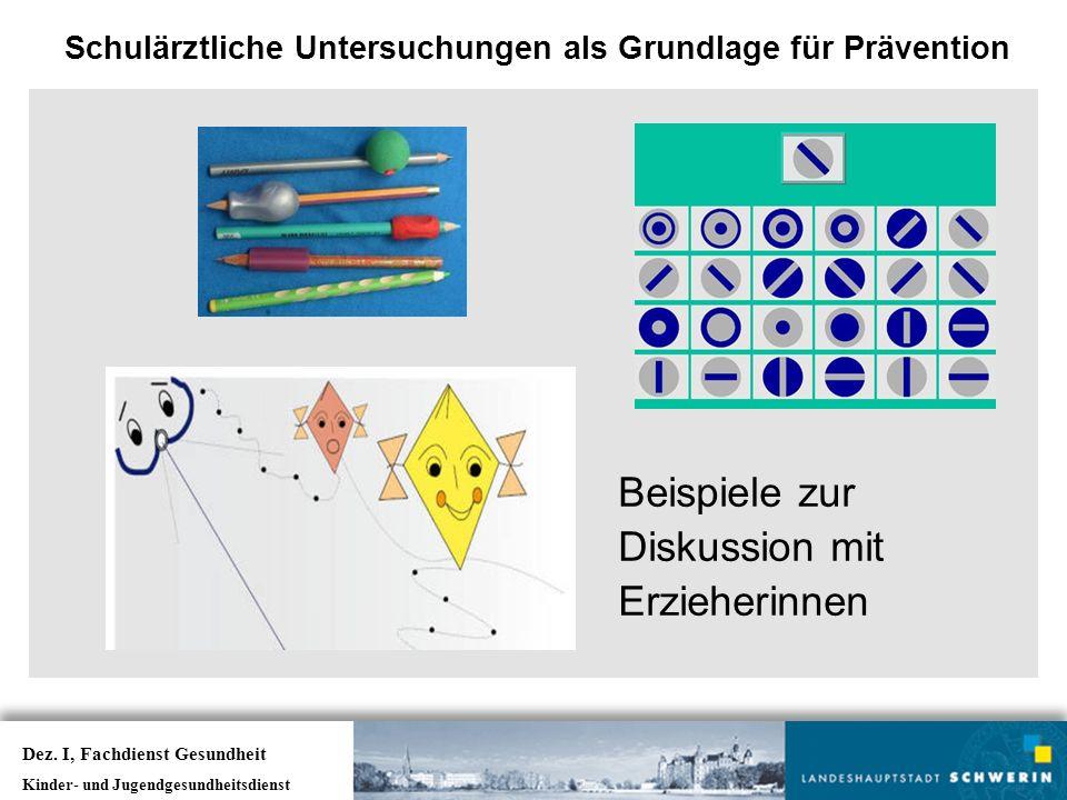 Beispiele zur Diskussion mit Erzieherinnen Schulärztliche Untersuchungen als Grundlage für Prävention Dez.