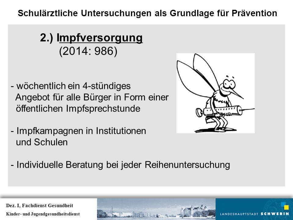 2.) Impfversorgung (2014: 986) - wöchentlich ein 4-stündiges Angebot für alle Bürger in Form einer öffentlichen Impfsprechstunde - Impfkampagnen in In
