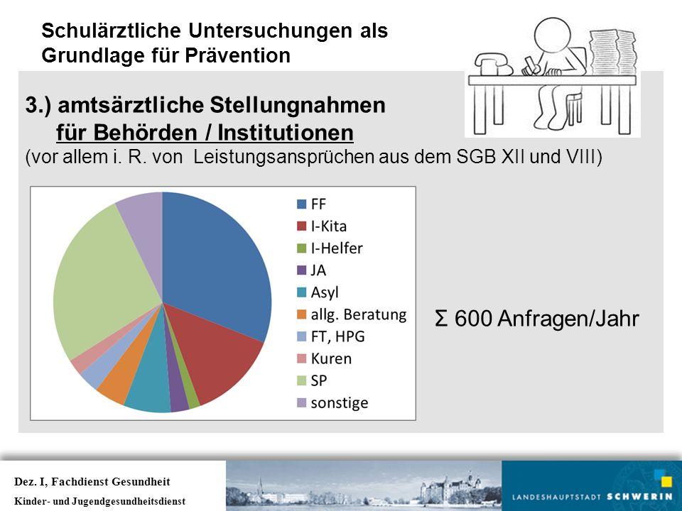 3.) amtsärztliche Stellungnahmen für Behörden / Institutionen (vor allem i. R. von Leistungsansprüchen aus dem SGB XII und VIII) Σ 600 Anfragen/Jahr S