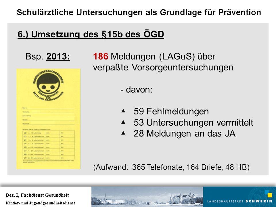 6.) Umsetzung des §15b des ÖGD Bsp. 2013: 186 Meldungen (LAGuS) über verpaßte Vorsorgeuntersuchungen - davon: ▲ 59 Fehlmeldungen ▲ 53 Untersuchungen v