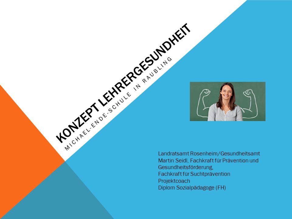 BAUSTEINE DES KONZEPTS 1.AUFTAKTVERANSTALTUNG MIT DR.