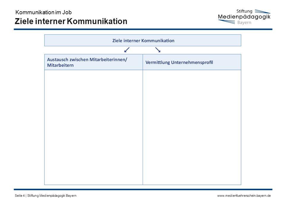 www.medienfuehrerschein.bayern.deSeite 4 | Stiftung Medienpädagogik Bayern Ziele interner Kommunikation Kommunikation im Job