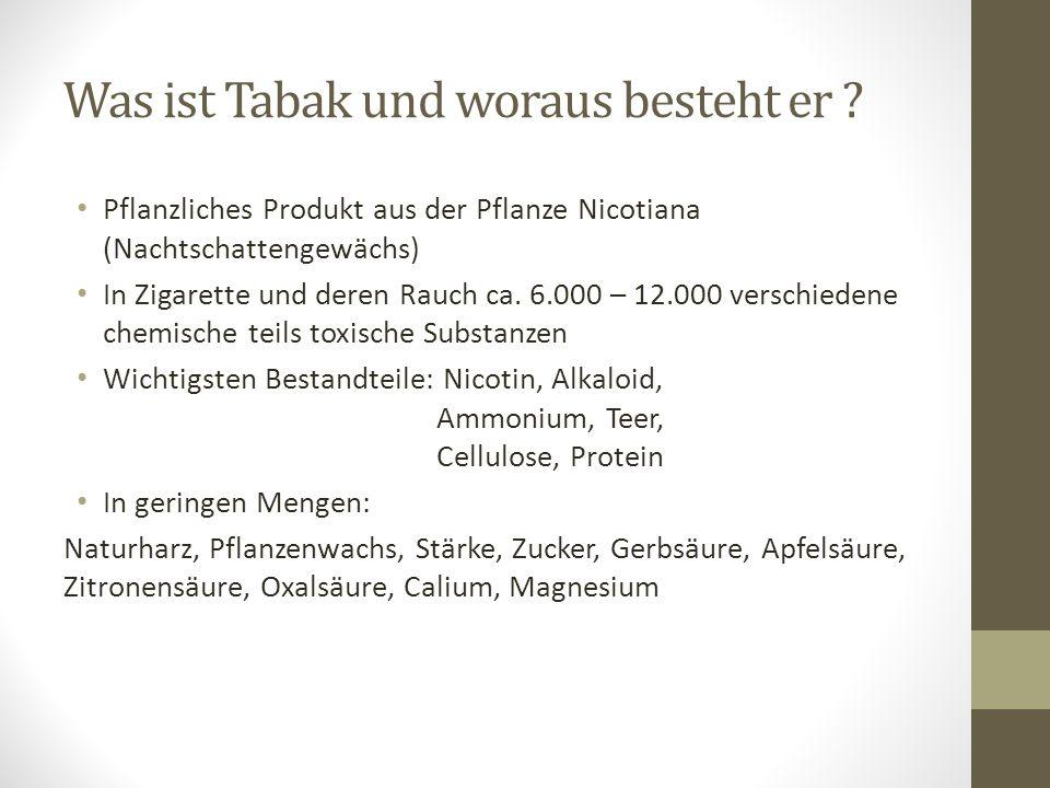 Quellen Der Mensch- Anatomie und Physiologie (5.Auflage) www.doccheck.com http://tobaccobody.fi/ https://www.krebsinformationsdienst.de/ http://rauchen.gesund.org/koerpervorgaenge/rauch- wirkungen.htm http://www.dkfz.de/de/tabakkontrolle/download/Publikation en/RoteReihe/Band_14_Schutz_der_Familie_vor_Tabakrauch.