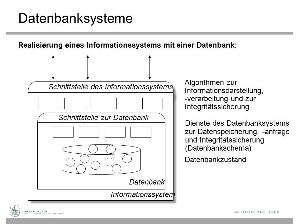 Datenbankzustand Dienste des Datenbanksystems zur Datenspeicherung, -anfrage und Integritätssicherung (Datenbankschema) Schnittstelle des Informations
