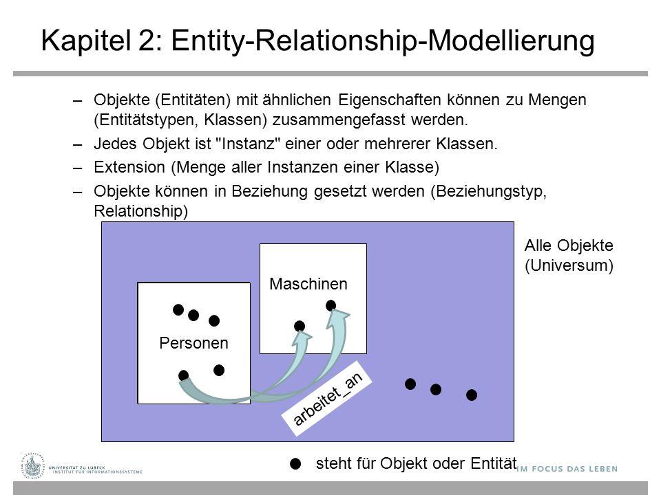 Kapitel 2: Entity-Relationship-Modellierung –Objekte (Entitäten) mit ähnlichen Eigenschaften können zu Mengen (Entitätstypen, Klassen) zusammengefasst