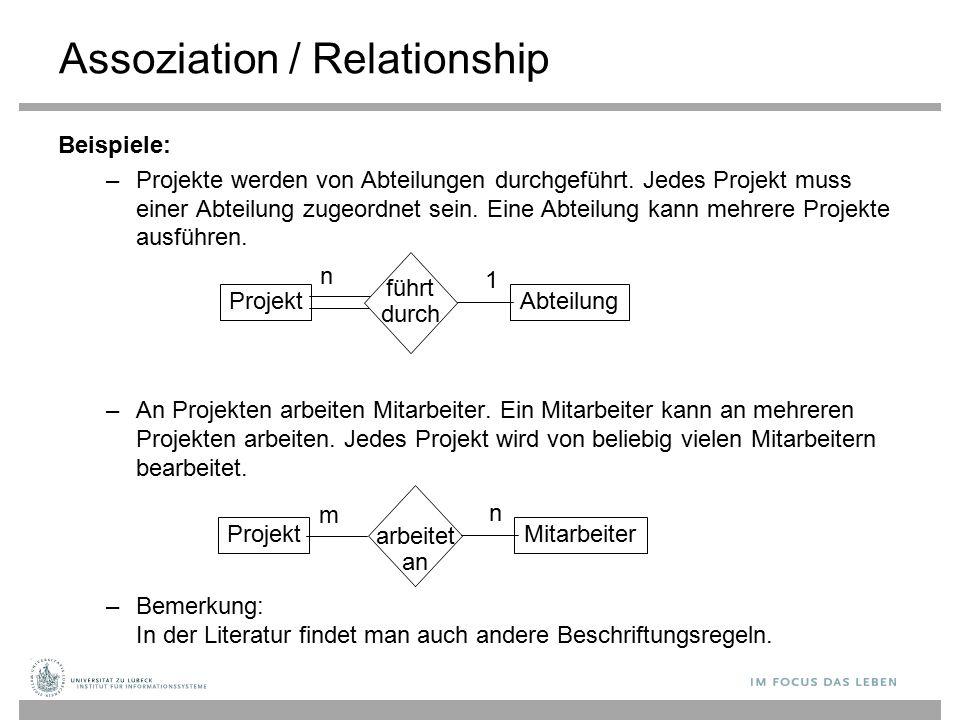ProjektMitarbeiter arbeitet an n m ProjektAbteilung 1 n führt durch Assoziation / Relationship Beispiele: –Projekte werden von Abteilungen durchgeführ