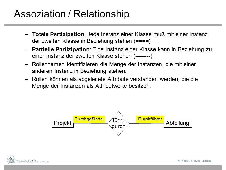 Assoziation / Relationship –Totale Partizipation: Jede Instanz einer Klasse muß mit einer Instanz der zweiten Klasse in Beziehung stehen (====) –Partielle Partizipation: Eine Instanz einer Klasse kann in Beziehung zu einer Instanz der zweiten Klasse stehen (--------) –Rollennamen identifizieren die Menge der Instanzen, die mit einer anderen Instanz in Beziehung stehen.