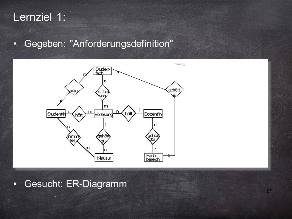 27 Lernziel 1: Gesucht: ER-Diagramm Gegeben: Anforderungsdefinition