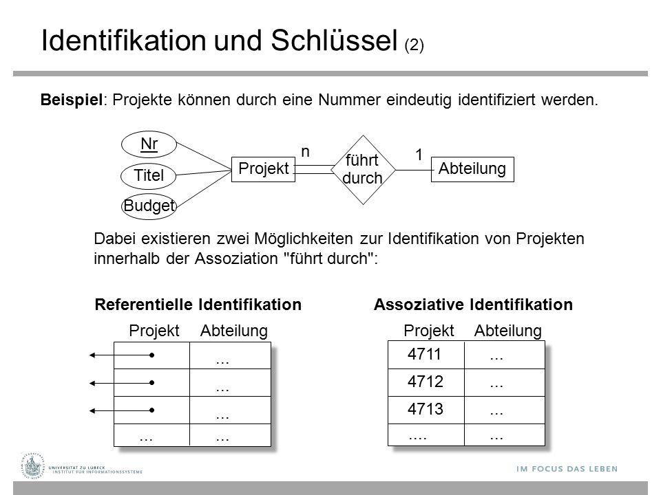 Nr Titel Budget ProjektAbteilung 1 n führt durch ProjektAbteilung... Referentielle Identifikation ProjektAbteilung 4711 4712 4713....... Assoziative I