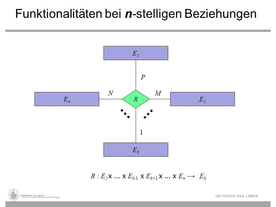 Funktionalitäten bei n-stelligen Beziehungen E1E1 EnEn E2E2 EkEk R P MN 1 R : E 1 x... x E k-1 x E k+1 x... x E n E k