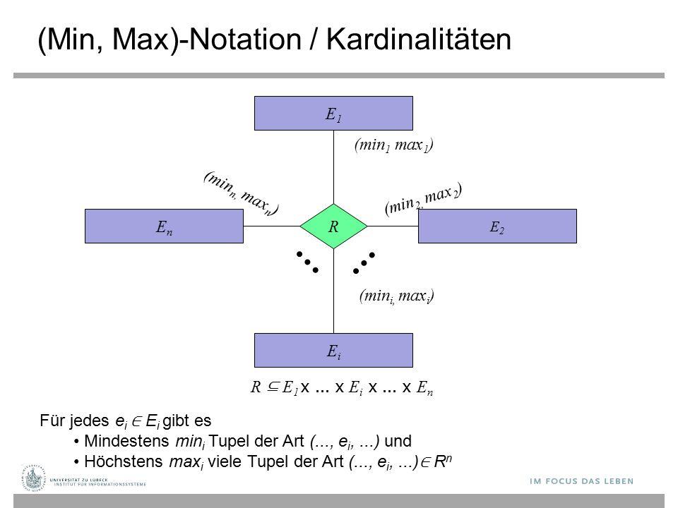(Min, Max)-Notation / Kardinalitäten E2E2 R ⊆ E 1 x...