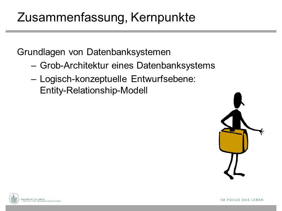 Zusammenfassung, Kernpunkte Grundlagen von Datenbanksystemen –Grob-Architektur eines Datenbanksystems –Logisch-konzeptuelle Entwurfsebene: Entity-Relationship-Modell