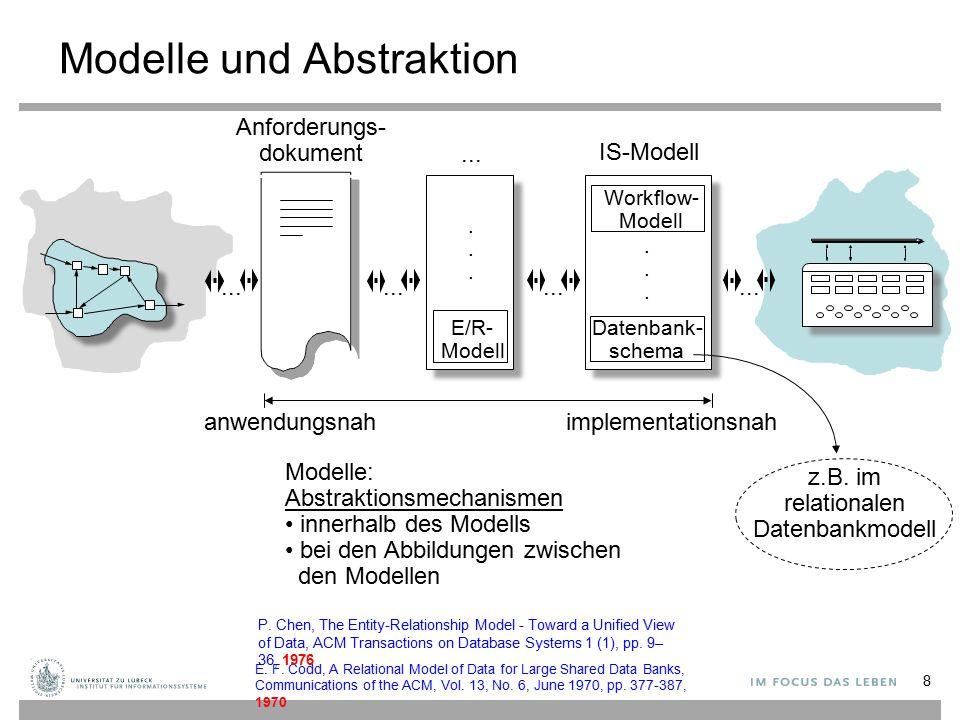 Modelle und Abstraktion 8 Modelle: Abstraktionsmechanismen innerhalb des Modells bei den Abbildungen zwischen den Modellen anwendungsnahimplementation