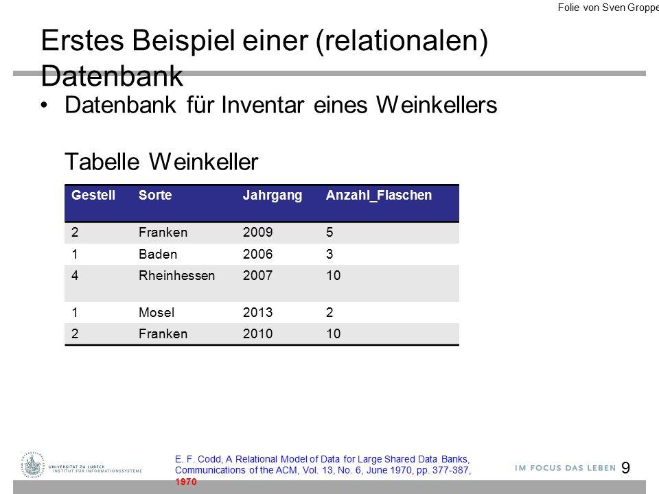 Erstes Beispiel einer (relationalen) Datenbank Datenbank für Inventar eines Weinkellers Tabelle Weinkeller 9 GestellSorteJahrgangAnzahl_Flaschen 2Franken20095 1Baden20063 4Rheinhessen200710 1Mosel20132 2Franken201010 E.