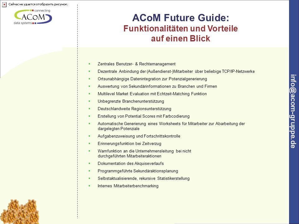 11 ACoM Future Guide: Funktionalitäten und Vorteile auf einen Blick  Zentrales Benutzer- & Rechtemanagement  Dezentrale Anbindung der (Außendienst-)Mitarbeiter über beliebige TCP/IP-Netzwerke  Ortsunabhängige Datenintegration zur Potenzialgenerierung  Auswertung von Sekundärinformationen zu Branchen und Firmen  Multilevel Market Evaluation mit Echtzeit-Matching Funktion  Unbegrenzte Branchenunterstützung  Deutschlandweite Regionsunterstützung  Erstellung von Potential Scores mit Farbcodierung  Automatische Generierung eines Worksheets für Mitarbeiter zur Abarbeitung der dargelegten Potenziale  Aufgabenzuweisung und Fortschrittskontrolle  Erinnerungsfunktion bei Zeitverzug  Warnfunktion an die Unternehmensleitung bei nicht durchgeführten Mitarbeiteraktionen  Dokumentation des Akquiseverlaufs  Programmgeführte Sekundäraktionsplanung  Selbstaktualisierende, rekursive Statistikerstellung  Internes Mitarbeiterbenchmarking