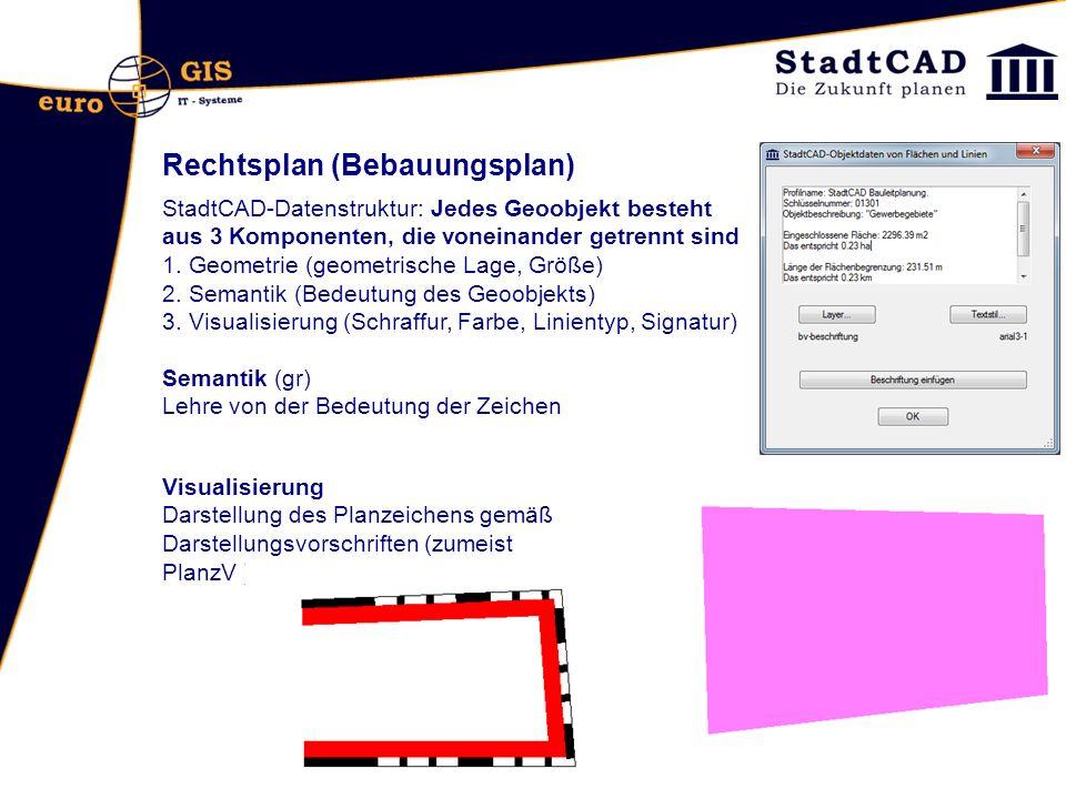 Rechtsplan (Bebauungsplan) StadtCAD-Datenstruktur: Jedes Geoobjekt besteht aus 3 Komponenten, die voneinander getrennt sind 1.