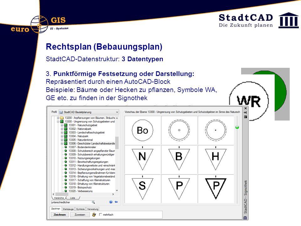 Rechtsplan (Bebauungsplan) StadtCAD-Datenstruktur: 3 Datentypen 3.