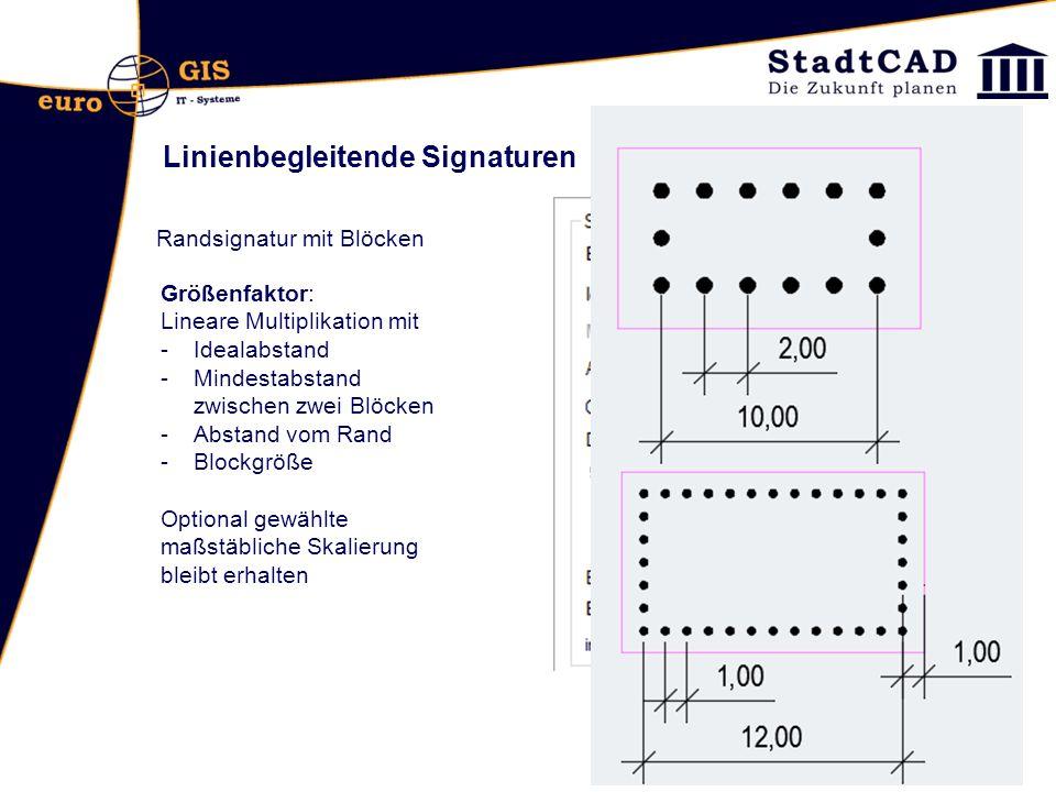 Linienbegleitende Signaturen Randsignatur mit Blöcken Größenfaktor: Lineare Multiplikation mit -Idealabstand -Mindestabstand zwischen zwei Blöcken -Abstand vom Rand -Blockgröße Optional gewählte maßstäbliche Skalierung bleibt erhalten