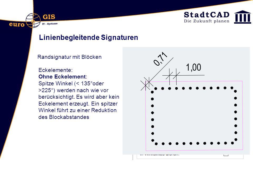 Linienbegleitende Signaturen Randsignatur mit Blöcken Eckelemente: Ohne Eckelement: Spitze Winkel ( 225°) werden nach wie vor berücksichtigt.