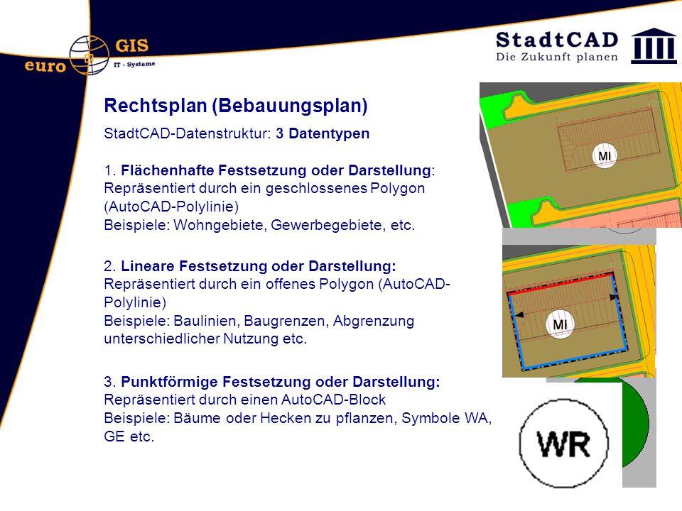 Rechtsplan (Bebauungsplan) StadtCAD-Datenstruktur: 3 Datentypen 1. Flächenhafte Festsetzung oder Darstellung: Repräsentiert durch ein geschlossenes Po