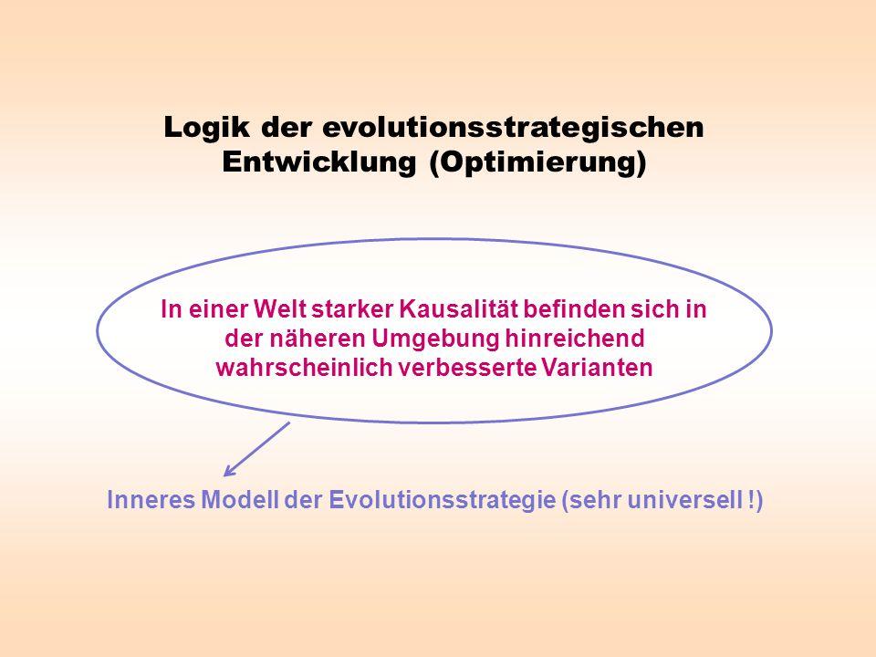 Logik der evolutionsstrategischen Entwicklung (Optimierung) In einer Welt starker Kausalität befinden sich in der näheren Umgebung hinreichend wahrscheinlich verbesserte Varianten Inneres Modell der Evolutionsstrategie (sehr universell !)