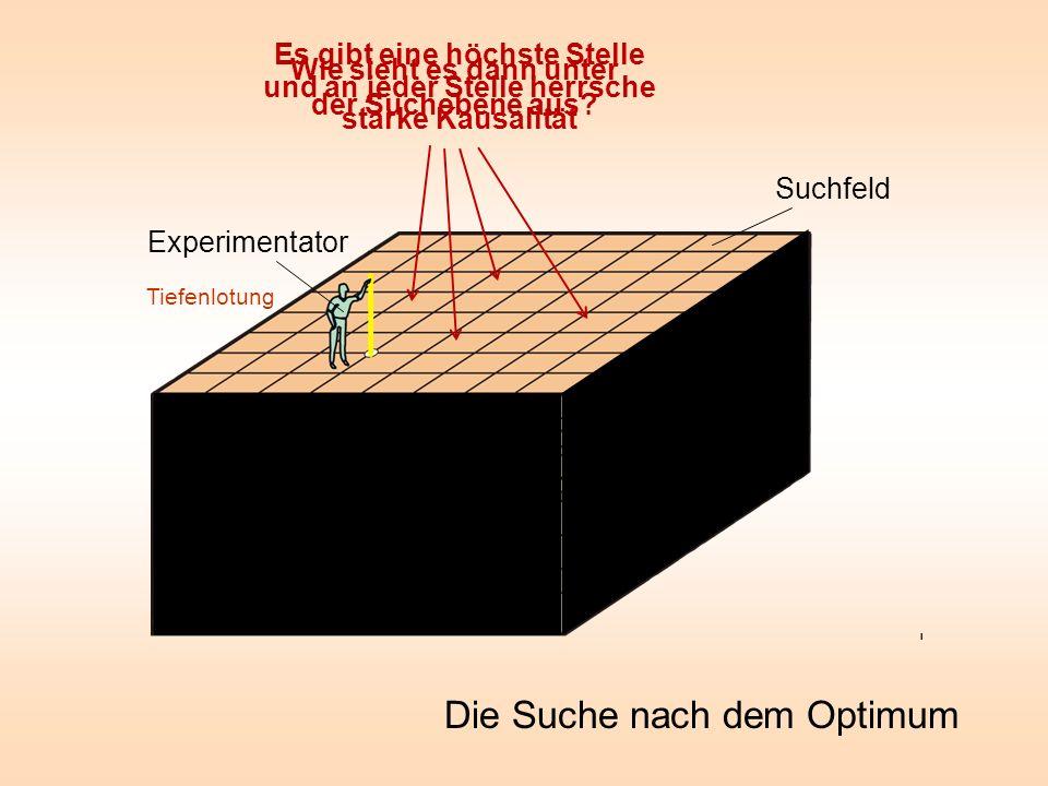 Tiefenlotung Experimentator Suchfeld Die Suche nach dem Optimum Es gibt eine höchste Stelle und an jeder Stelle herrsche starke Kausalität Wie sieht es dann unter der Suchebene aus?
