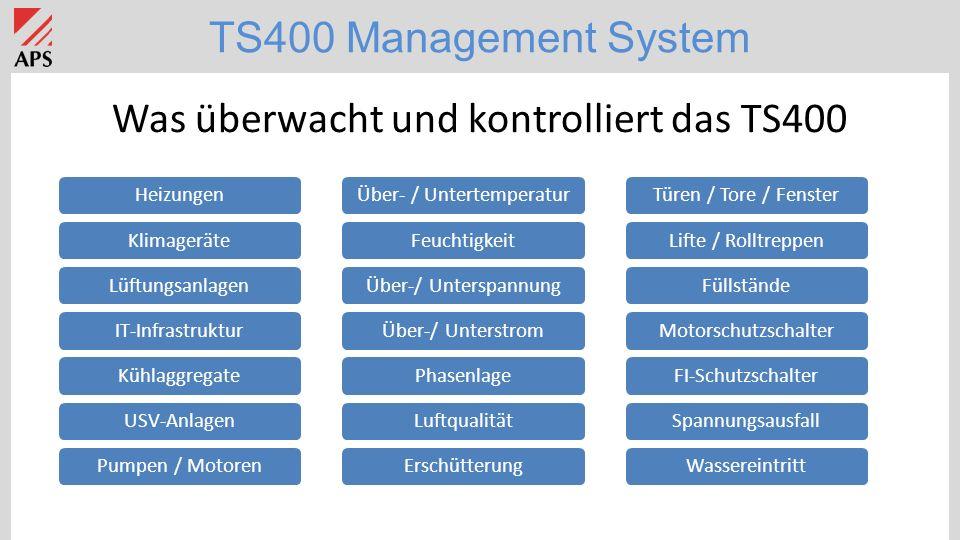 TS400 Management System Was überwacht und kontrolliert das TS400 Temperatur HeizungenKlimageräteLüftungsanlagenIT-InfrastrukturKühlaggregateUSV-AnlagenPumpen / MotorenÜber- / UntertemperaturFeuchtigkeitÜber-/ UnterspannungÜber-/ UnterstromPhasenlageLuftqualitätErschütterungTüren / Tore / FensterLifte / RolltreppenFüllständeMotorschutzschalterFI-SchutzschalterSpannungsausfallWassereintritt