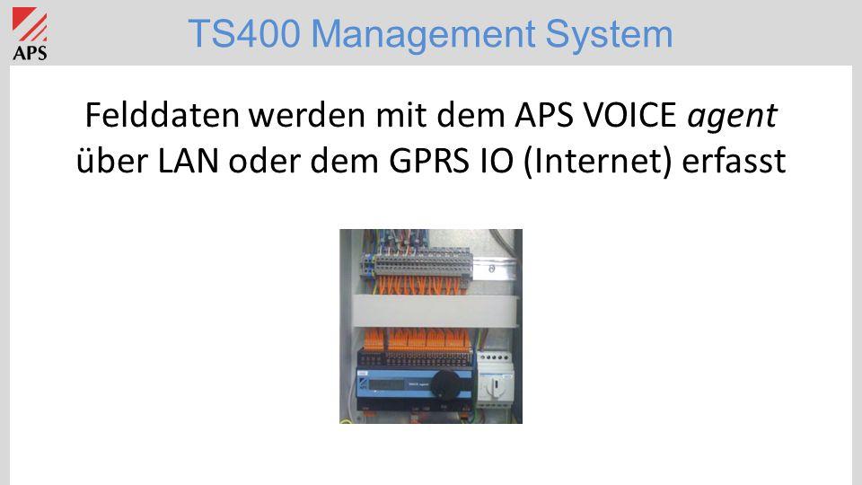 TS400 Management System Felddaten werden mit dem APS VOICE agent über LAN oder dem GPRS IO (Internet) erfasst