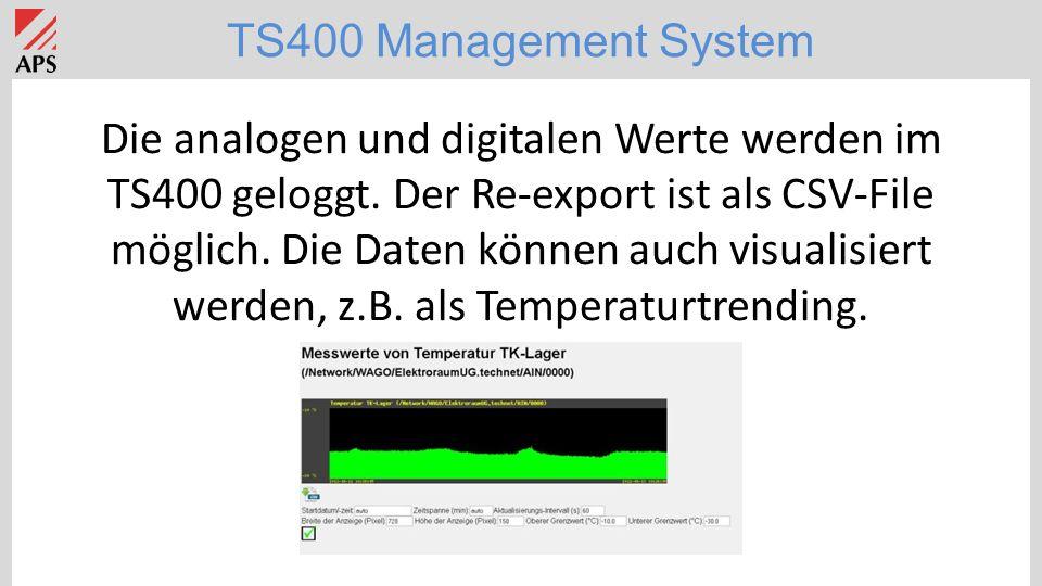 TS400 Management System Die analogen und digitalen Werte werden im TS400 geloggt.