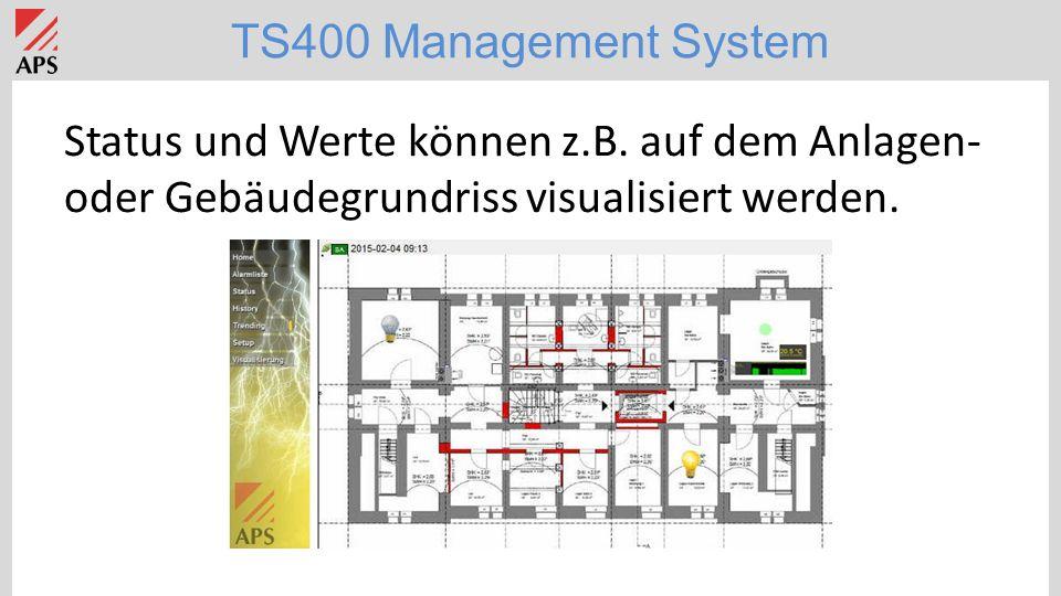 TS400 Management System Das TS400 bietet ein komplettes Alarmhandling.