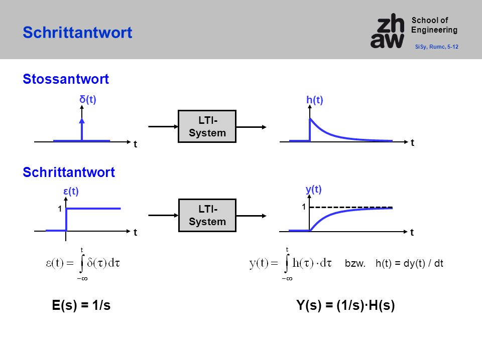 School of Engineering Schrittantwort SiSy, Rumc, 5-12 LTI- System δ(t) t h(t) t t ε(t) 1 LTI- System t y(t) Stossantwort Schrittantwort 1 bzw.