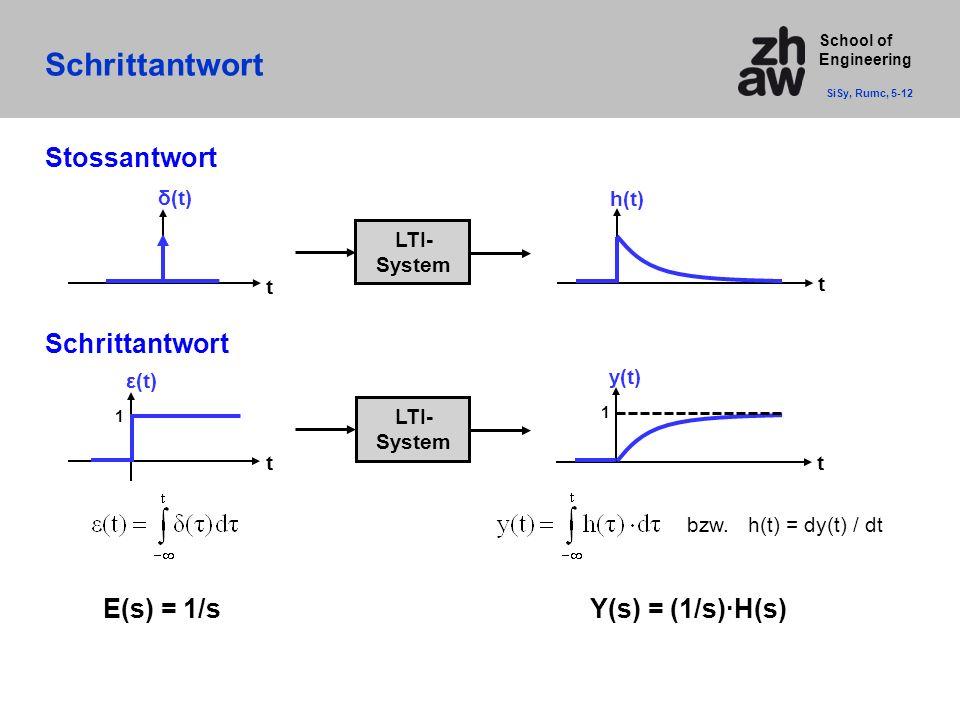School of Engineering Schrittantwort SiSy, Rumc, 5-12 LTI- System δ(t) t h(t) t t ε(t) 1 LTI- System t y(t) Stossantwort Schrittantwort 1 bzw. h(t) =