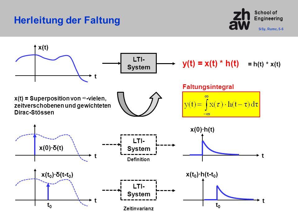 School of Engineering t x(t) t x(0)·δ(t) t x(t 0 )·δ(t-t 0 ) LTI- System x(t) = Superposition von ∞-vielen, zeitverschobenen und gewichteten Dirac-Stössen t x(0)·h(t) t0t0 t x(t 0 )·h(t-t 0 ) t0t0 y(t) = x(t) * h(t) = h(t) * x(t) Faltungsintegral Herleitung der Faltung SiSy, Rumc, 5-6 LTI- System LTI- System Zeitinvarianz Definition