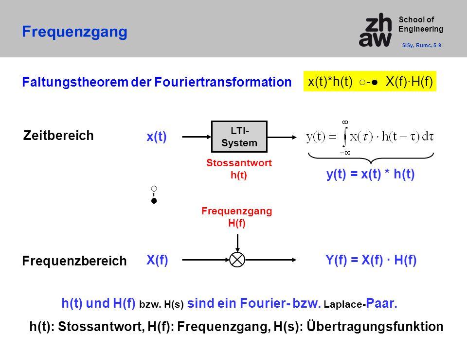 School of Engineering Frequenzgang SiSy, Rumc, 5-10 Amplitudengang IY(f)I = IX(f)I · IH(f)I Phasengangφ Y (f) = φ X (f) + φ H (f) f 0 -Komponente X(f 0 ) des Eingangssignals x(t) LTI-System multipliziert Amplitude IH(f 0 )I LTI-System dreht Phase um φ H (f 0 ) Ein LTI-System generiert keine neuen Frequenzen die nicht schon im Eingangssignal vorhanden sind im Gegensatz zu einem nicht-linearen System (neue Frequenzen!) LTI- System cos(2π·f 0 ·t) IH(f 0 )I·cos(2π·f 0 ·t + φ(f 0 ))