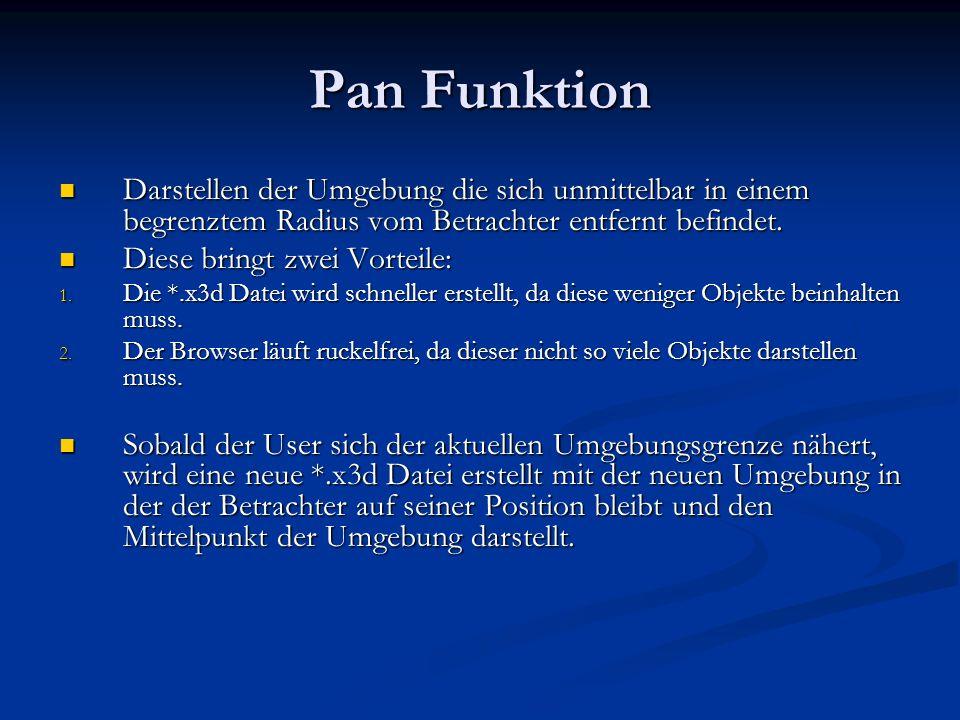 Pan Funktion Darstellen der Umgebung die sich unmittelbar in einem begrenztem Radius vom Betrachter entfernt befindet.