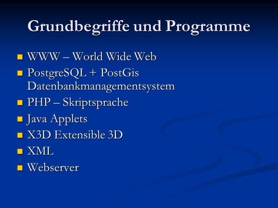 Grundbegriffe und Programme WWW – World Wide Web WWW – World Wide Web PostgreSQL + PostGis Datenbankmanagementsystem PostgreSQL + PostGis Datenbankmanagementsystem PHP – Skriptsprache PHP – Skriptsprache Java Applets Java Applets X3D Extensible 3D X3D Extensible 3D XML XML Webserver Webserver
