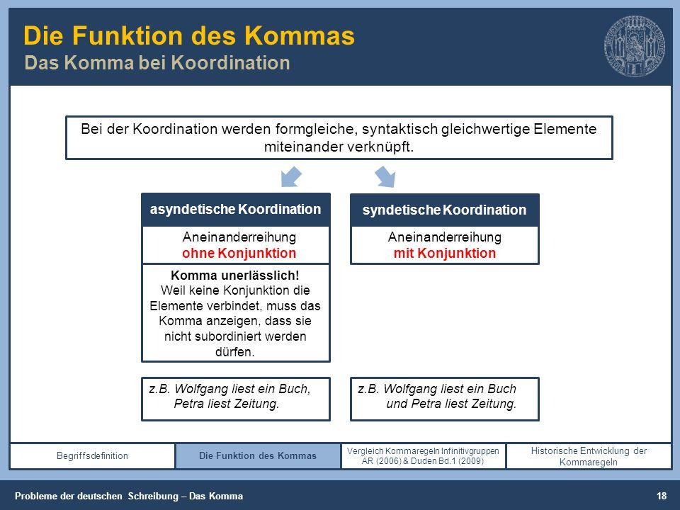 Die Funktion des Kommas Das Komma bei Koordination Begriffsdefinition (Cooper, 2013, S.