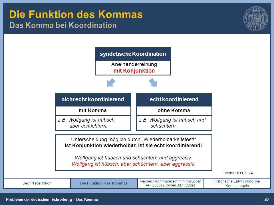 Die Funktion des Kommas Das Komma bei Koordination Begriffsdefinition (Cooper, 2013, S. 26-28) Die Funktion des Kommas Vergleich Kommaregeln Infinitiv