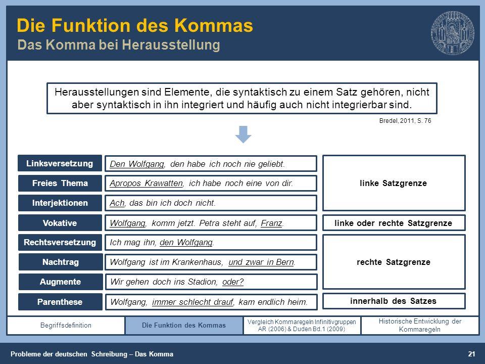Die Funktion des Kommas Das Komma bei Herausstellung Begriffsdefinition (Cooper, 2013, S.