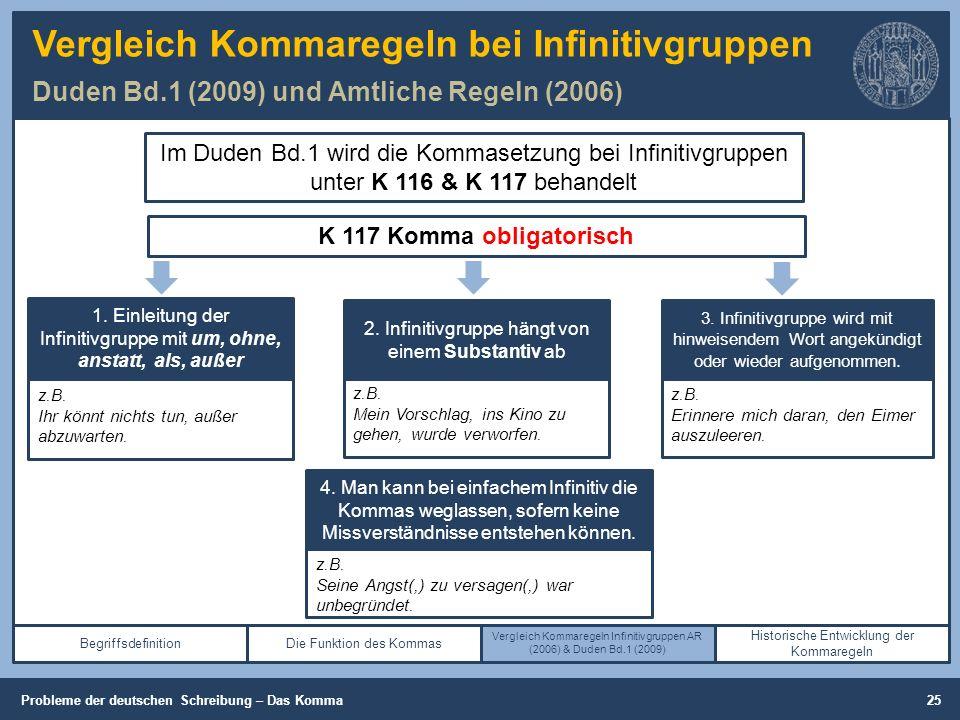 Vergleich Kommaregeln bei Infinitivgruppen Duden Bd.1 (2009) und Amtliche Regeln (2006) Begriffsdefinition (Cooper, 2013, S. 26-28) Die Funktion des K