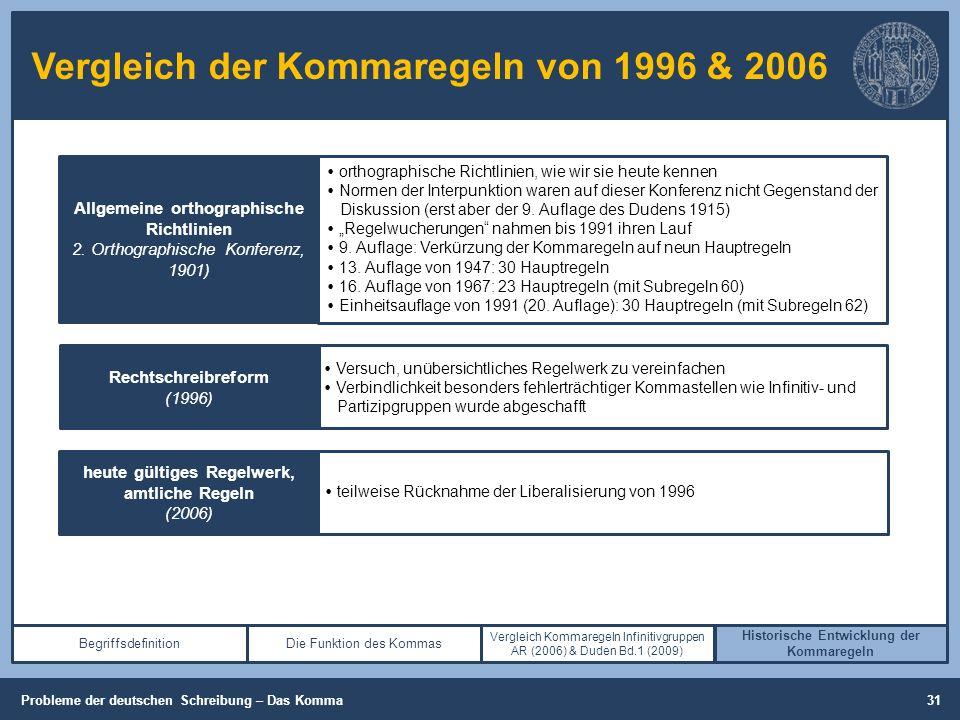 Vergleich der Kommaregeln von 1996 & 2006 Begriffsdefinition (Cooper, 2013, S. 26-28) Die Funktion des Kommas Vergleich Kommaregeln Infinitivgruppen A