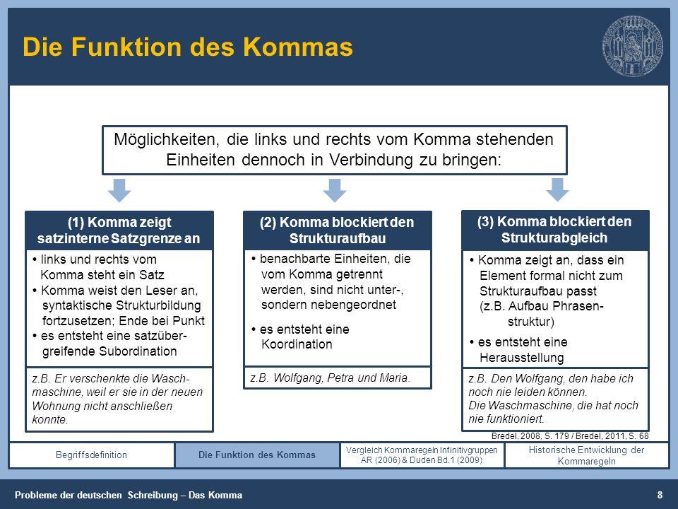Die Funktion des Kommas Begriffsdefinition (Cooper, 2013, S. 26-28) Die Funktion des Kommas Vergleich Kommaregeln Infinitivgruppen AR (2006) & Duden B