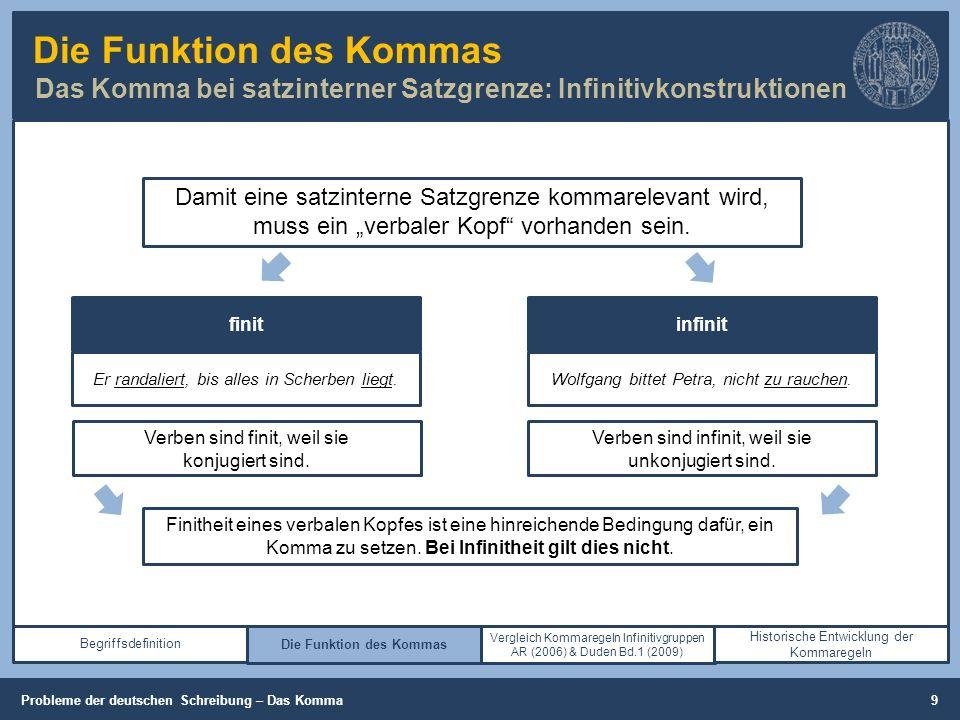 Die Funktion des Kommas Das Komma bei satzinterner Satzgrenze: Infinitivkonstruktionen Begriffsdefinition (Cooper, 2013, S. 26-28) Die Funktion des Ko