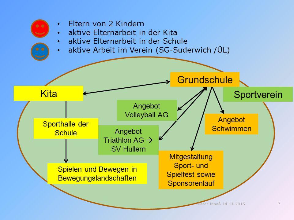 Eltern von 2 Kindern aktive Elternarbeit in der Kita aktive Elternarbeit in der Schule aktive Arbeit im Verein (SG-Suderwich /ÜL) Mitgestaltung Sport-